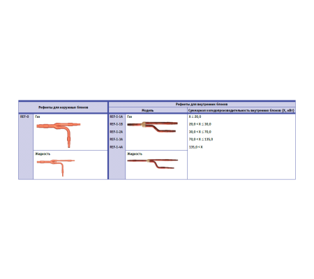 Разветвитель (рефнет) REF-I-1A для мультизональных систем Pioneer
