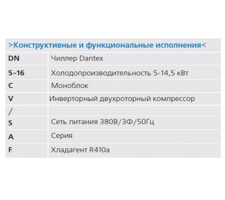 Чиллер Dantex DN-05-16CV/(S)AF