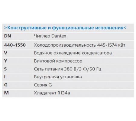 Чиллер Dantex DN-440-1550VYSIGM